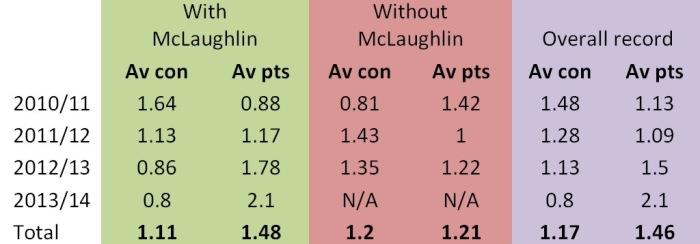 Jon McLaughlin8